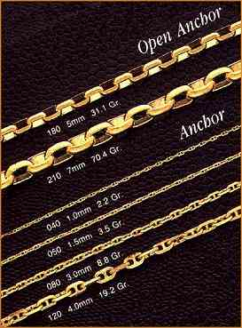 14K anchor and open anchor chains