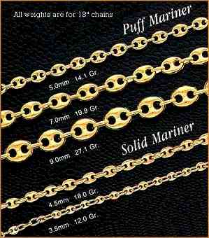 14K GOLD PUFF MARINER CHAINS